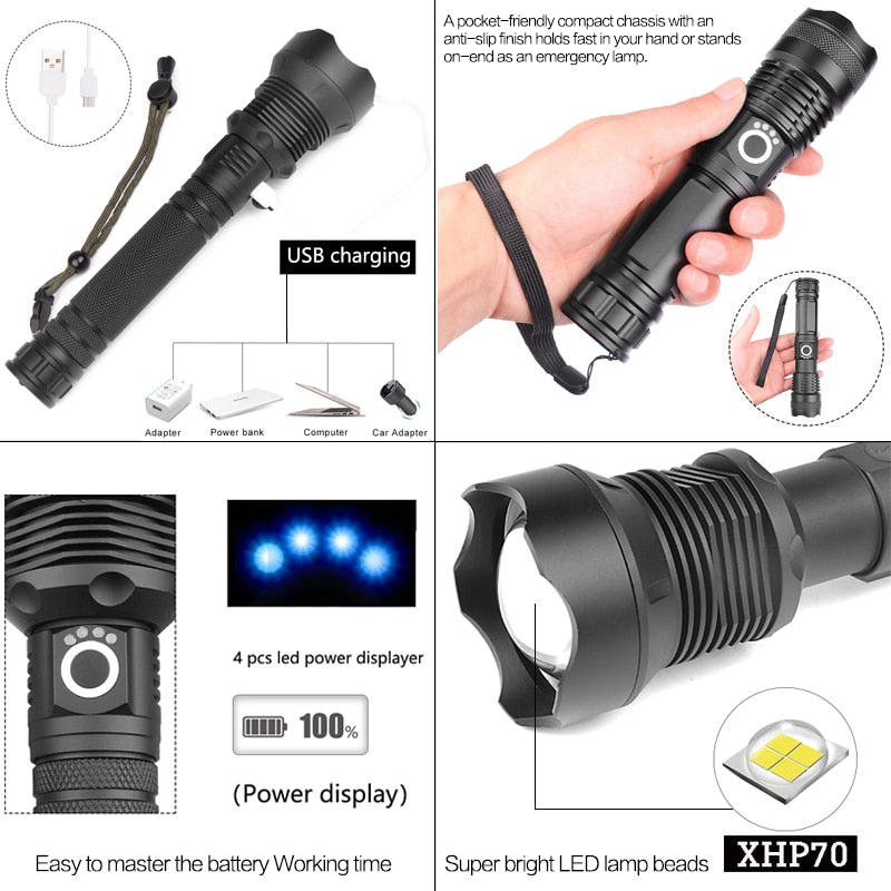 HIGHEST LUMENS XHP70.2™ & XHP50™ POWERFUL FLASHLIGHT