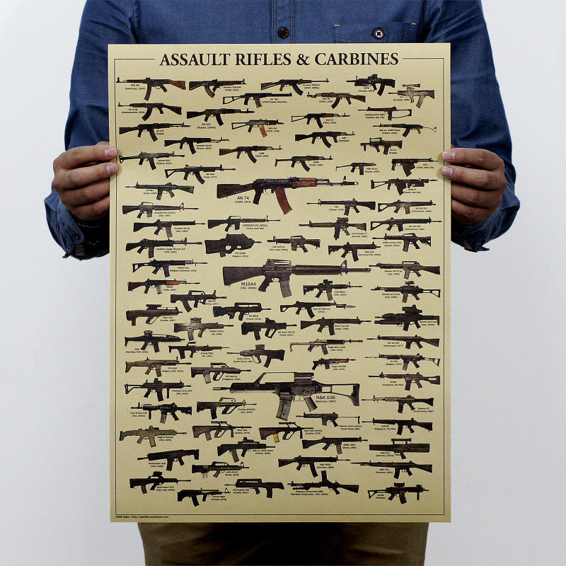 Gun Posters for Military Fans