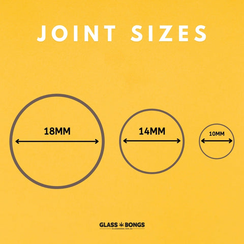 Joint Sizes
