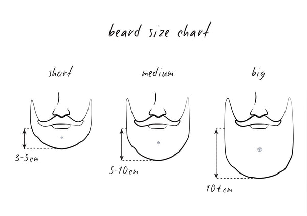best beard grooming tips for bearded man Krato Milano beard crystals