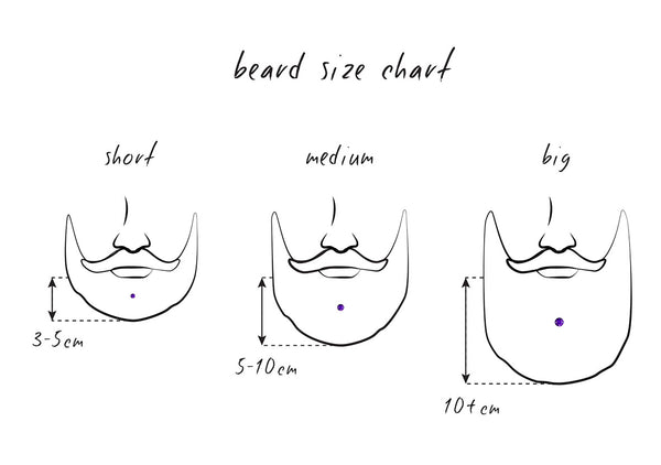 best beard styling tips how to decorate beard with beard jewelry by Krato Milano