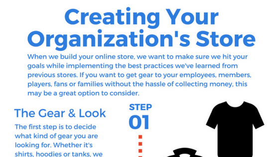 5 Simple Steps to Creating Your Online Store