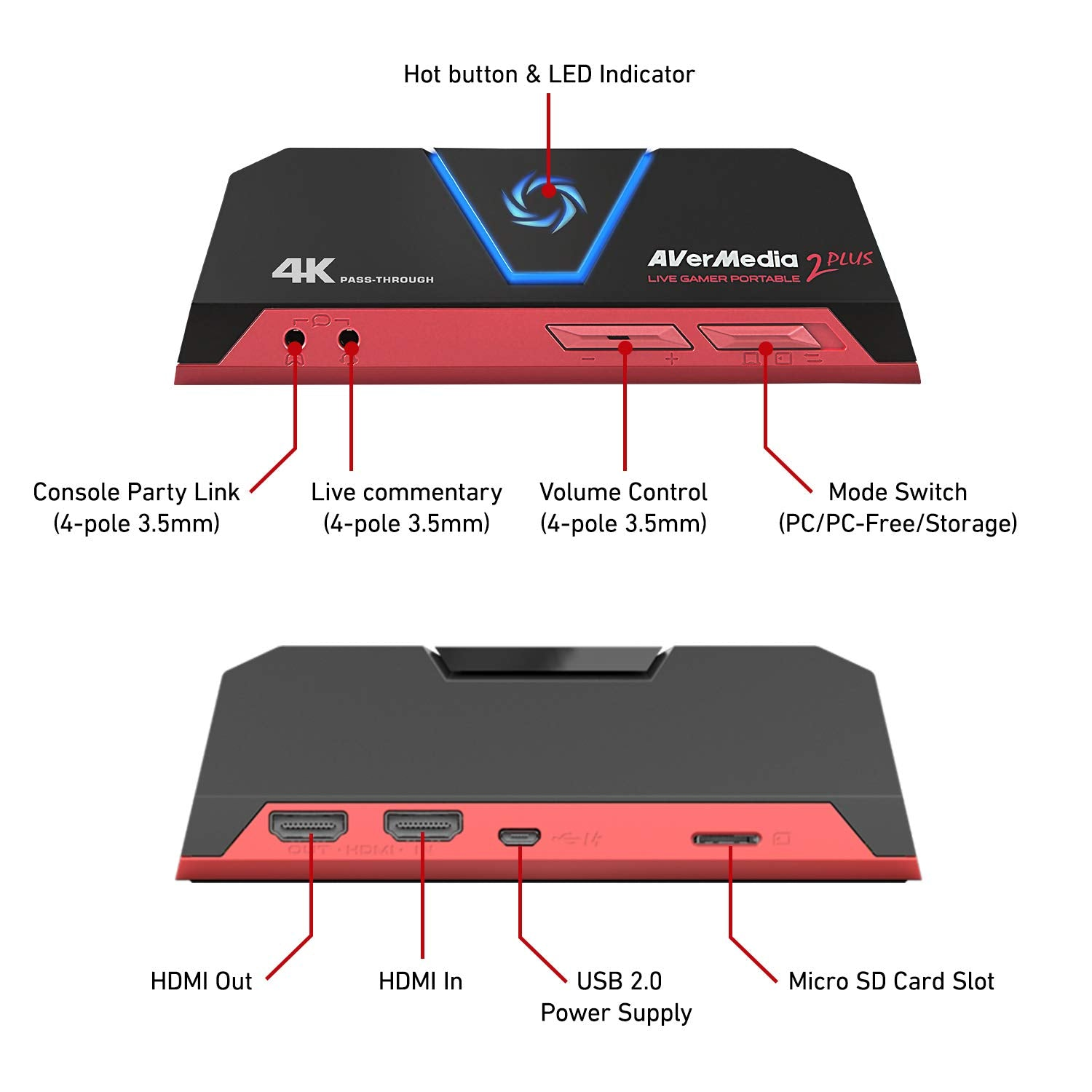 AverMedia Live Gamer Portable 2 Plus (LGP2 Plus) - Core Components by AverMedia The Chelsea Gamer