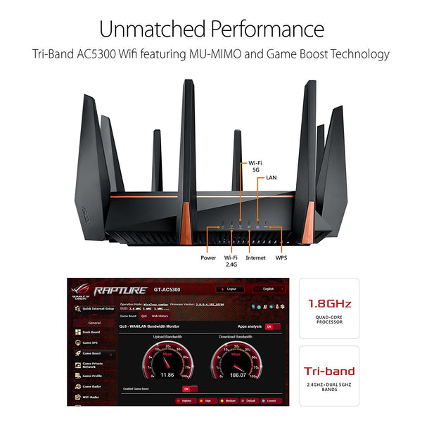 Asus ROG Rapture GT-AC5300 Cable Router - Networking by Asus The Chelsea Gamer