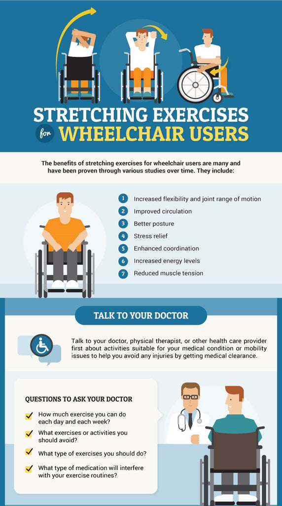 How to exercise in a Wheelchair