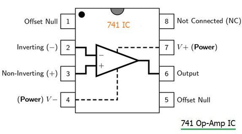 lm741 images lm741 single operational amplifier parts. Black Bedroom Furniture Sets. Home Design Ideas