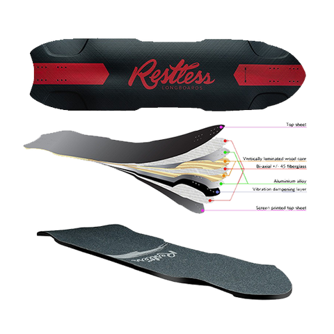 Restless NKD Advanced longboard deck