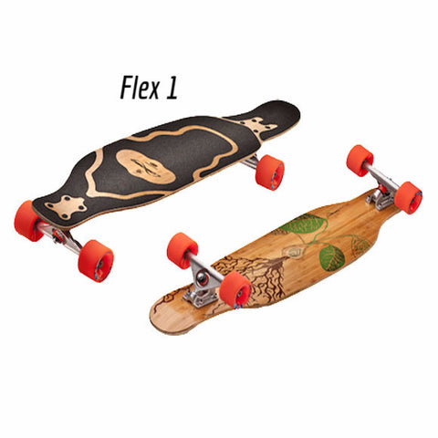 Loaded Fattail skateboard favourite setups