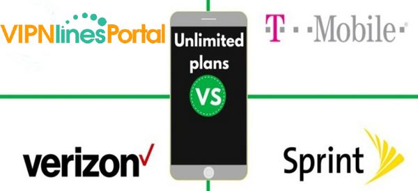 Boost Carrier Bundle VIPN Mobile Network IP/Number Solution!