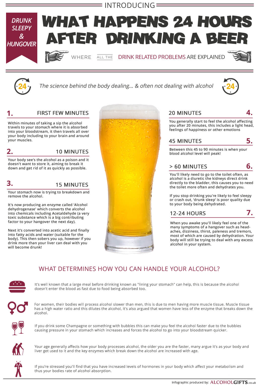 24 hour beer infographic