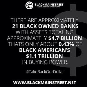Black Spending Power