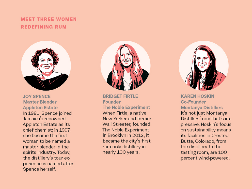 An infographic of three women redefining Rum.