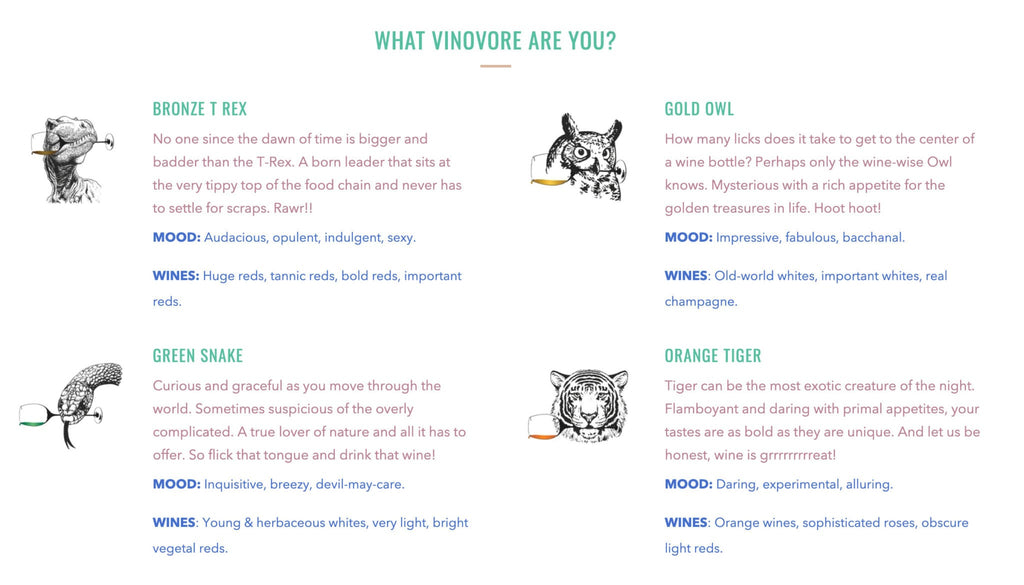 An image of Vinvore wine animal chart