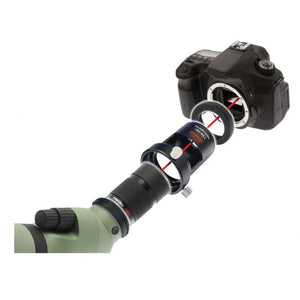 Kowa TSN-PA7 DSLR Digiscoping Adapter - set up information
