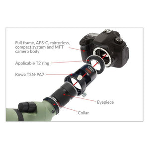 Kowa TSN-PA7 DSLR Digiscoping Adapter - part set up information (not all parts included)