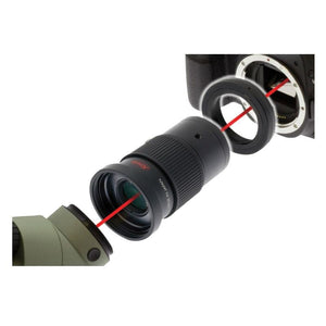 Kowa TSN-PZ Digiscoping SLR Camera Adapter connection