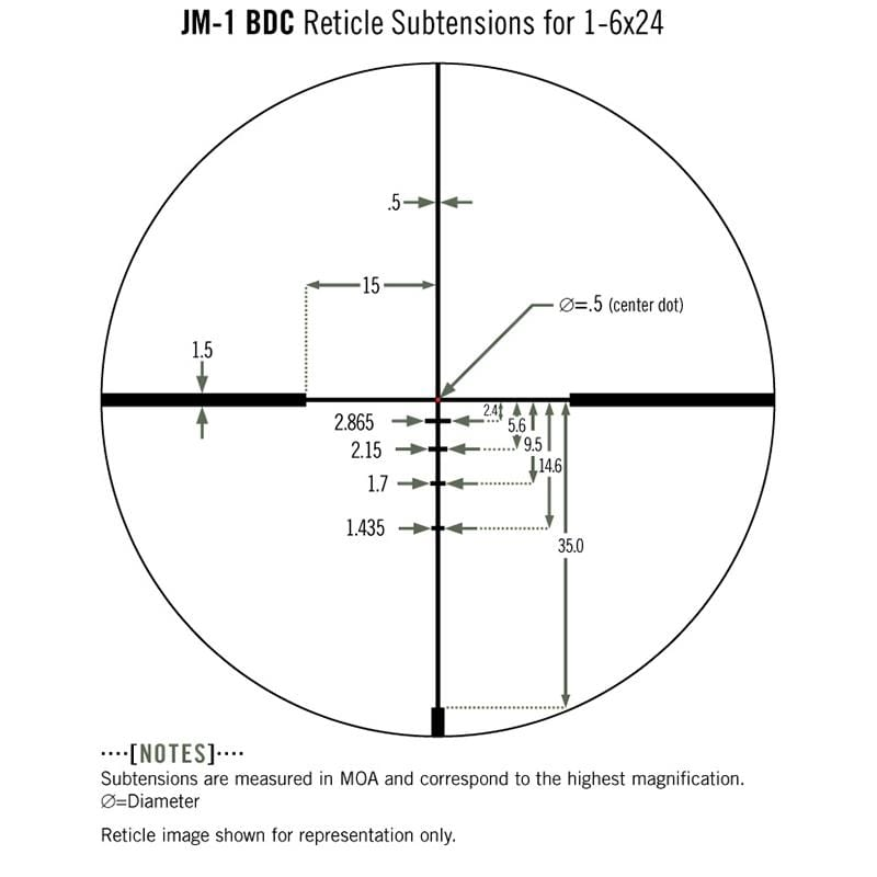 Vortex Razor HD Gen II JM-1 BDC Reticle subtensions