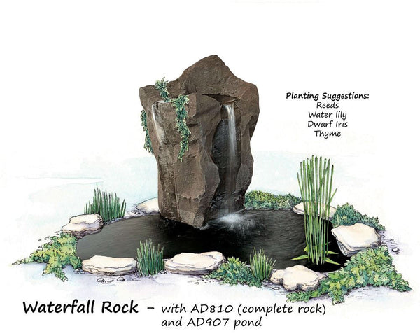 Adwater Waterfall Rock Basalt