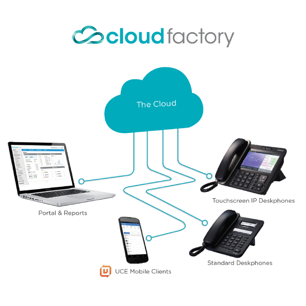 Cloud Factory Hosted Telephony Solution