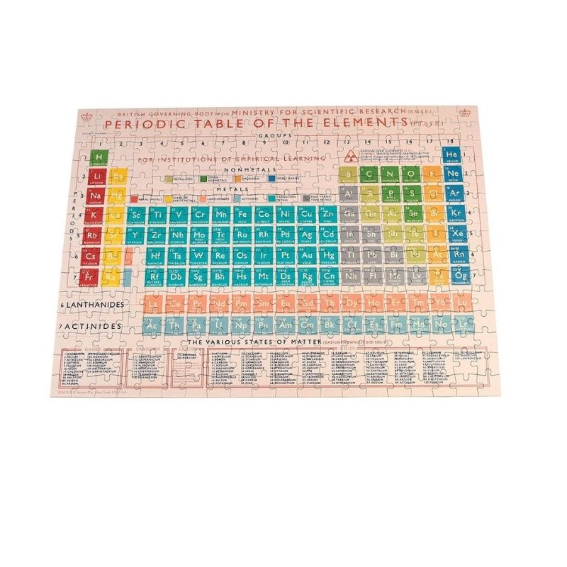 Periodic Table Jigsaw Puzzle -300 pieces