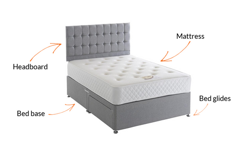 The anatomy of a bed