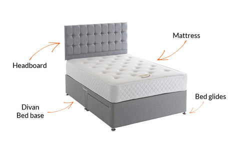 The anatomy of a divan bed base