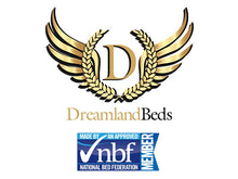 Dreamland Premier Manhattan Strutted Upholstered Headboard
