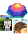 ASHORESHOP Patent Handsfree Hat Umbrella