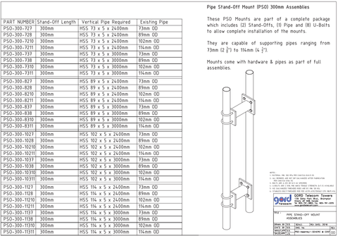 Pipe Stand-Off Mount (PSO) Assemblies