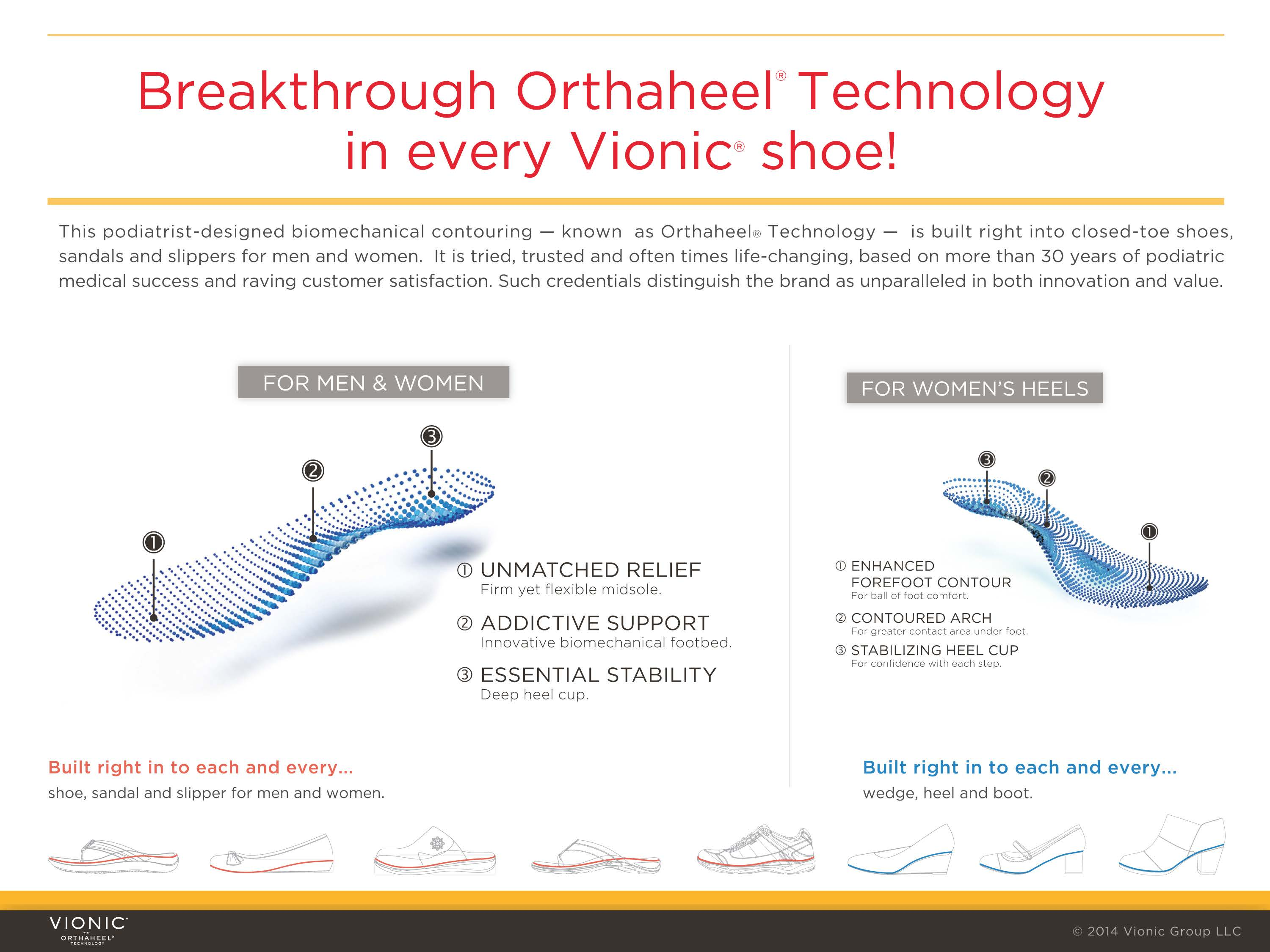 Breakthrough Orthaheel Technology