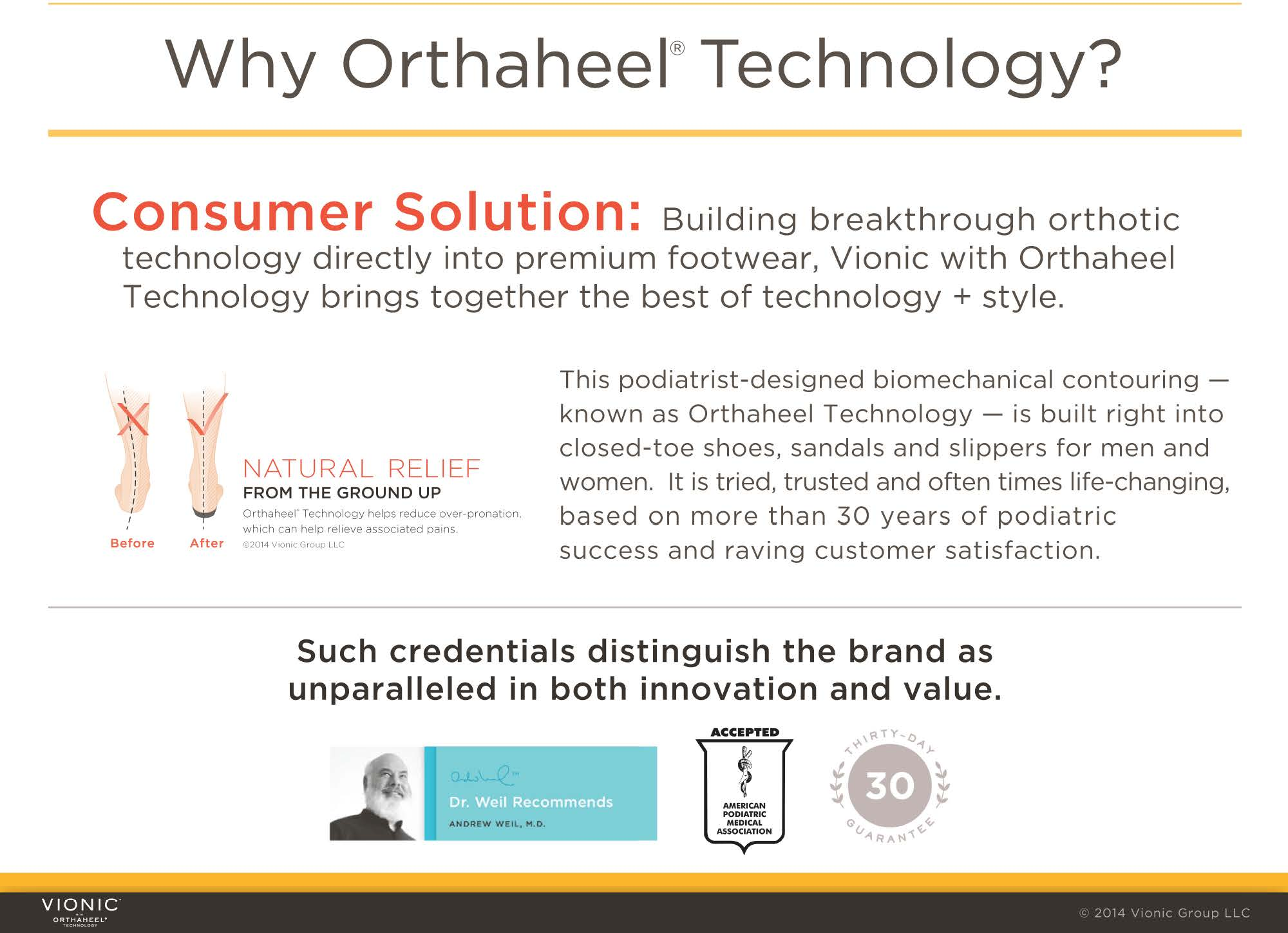 Why Orthaheel Technology
