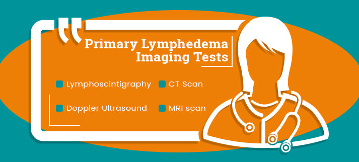 imaging tests quote