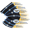 Orthosleeve KS7 Compression Knee Sleeve - Features