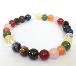 Navratan stone bracelet for nine planets