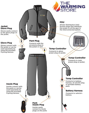 Gerbing 12 Volt Series heated jacket, heated pants, heated gloves, heated insoles for motorcycle