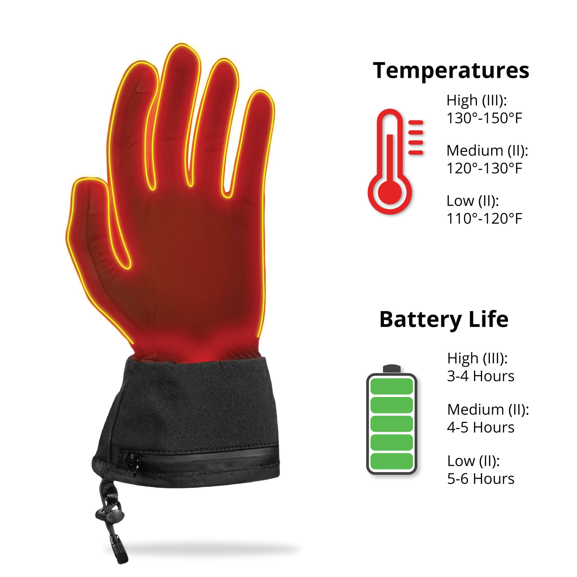 the all new heated glove by anseris heated clothing features heating elements that wrap around your entire hand with a focus on keeping your fingers warm.  easily adjust the temperature with 3 heat settings that reach temperatures up to 130 degrees