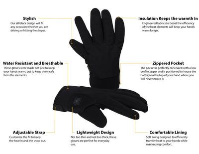 REVOLT I Heated Gloves