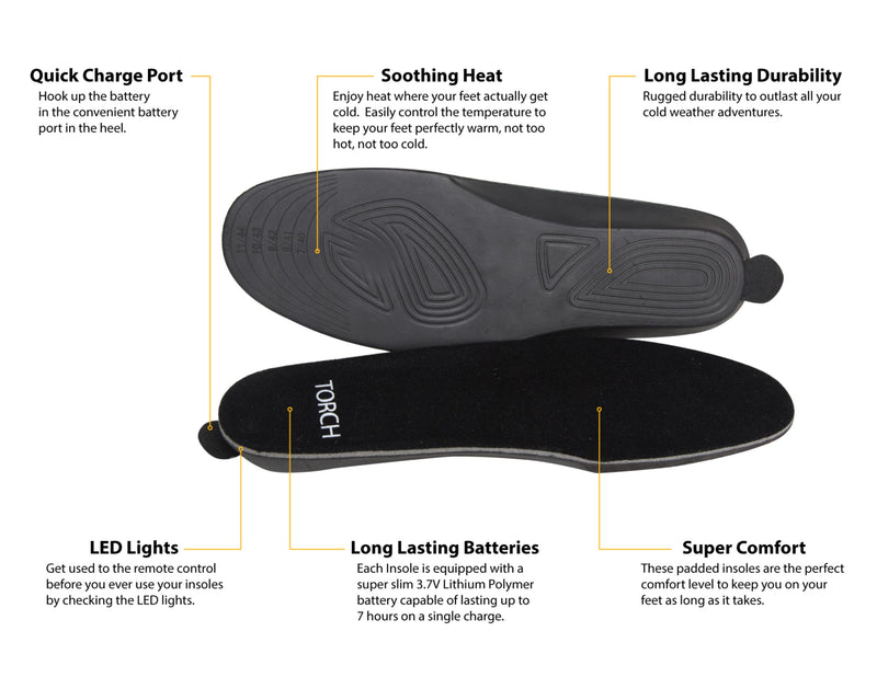 heated boot insoles