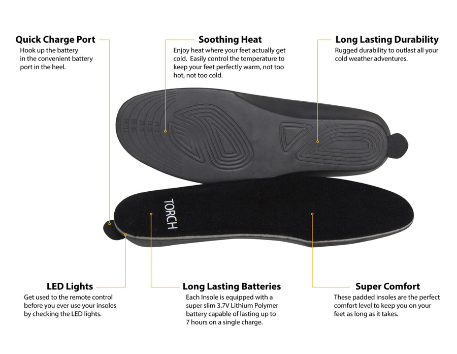 Torch Heated Insole