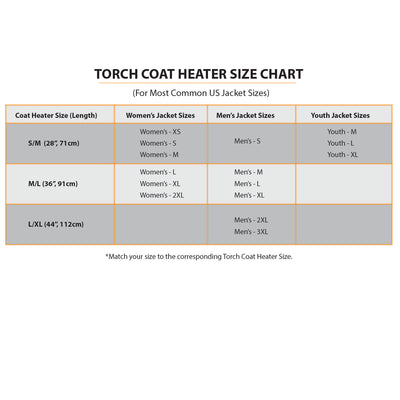 torch coat heater size chart