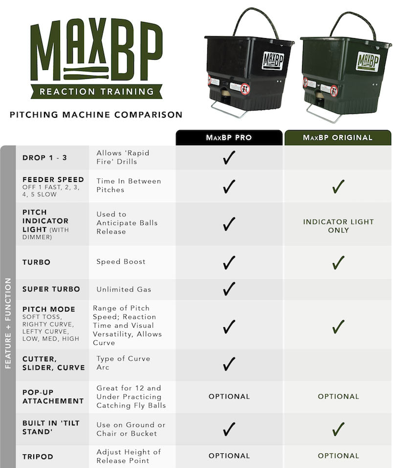 MaxBP Baseball Softball Pitching Machine Product Comparison