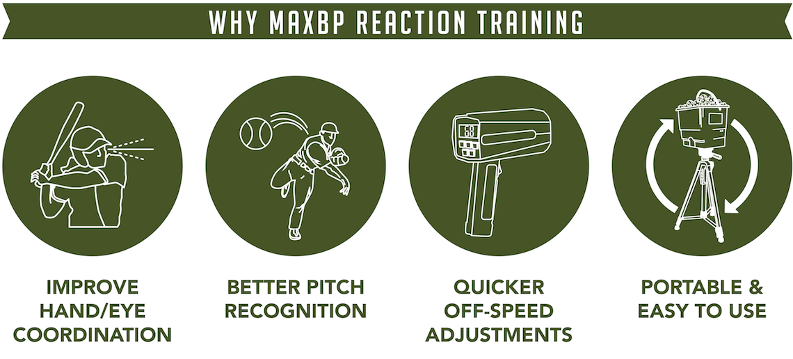 Why MaxBP - Small Ball Training with MaxBP Baseball and Softball Pitching Machines Yields Big Results