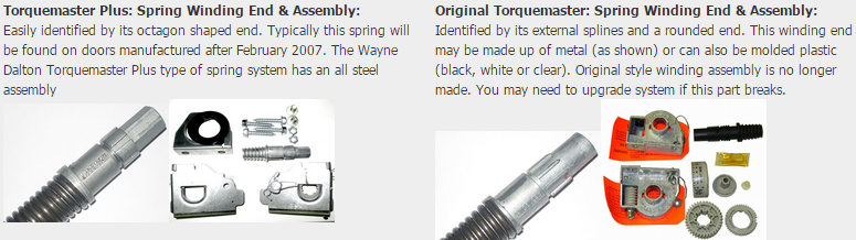 Torquemaster Plus VS Original