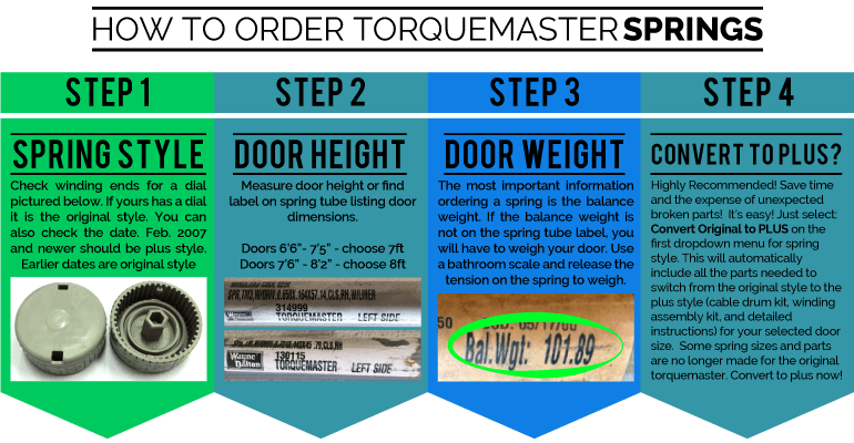 How to Order Wayne Dalton Torquemaster Springs