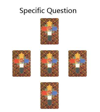 Tarot Reading - Specific Questions - Catstone NYC