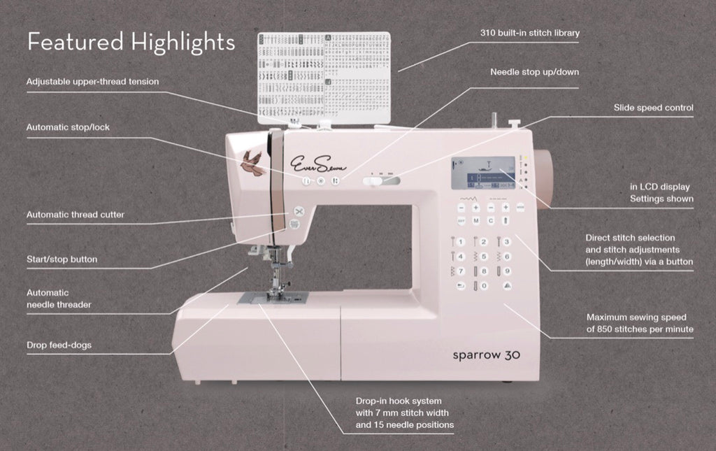 Eversewn Machines Notions Sparrow Quilt Co Delectable Sewing Machine Rental Calgary