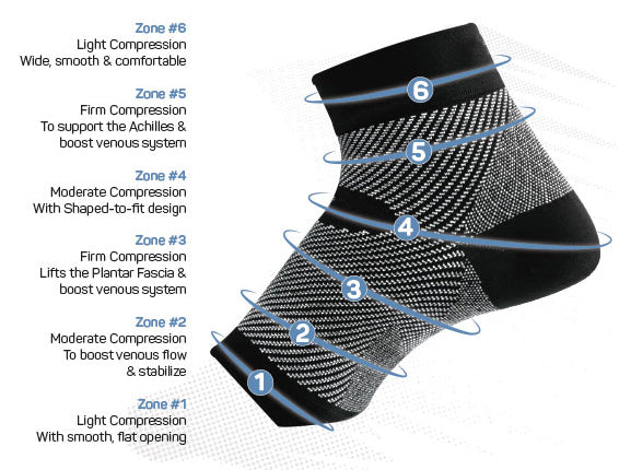 FS6 Performance Foot Sleeve
