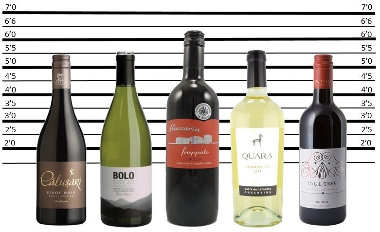 Wine Tasting: Unusual Suspects 2019