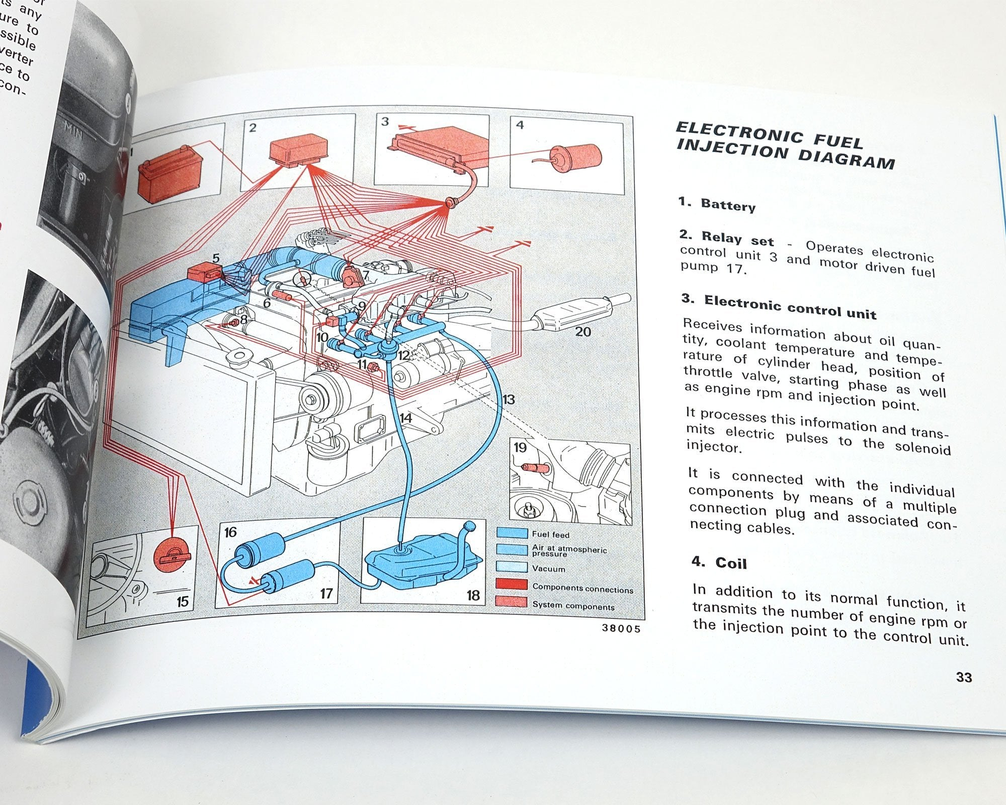 ... FIAT Spider 2000 1981 Owners Manual-1966-85 Classic Spider-[Auto  Ricambi ...