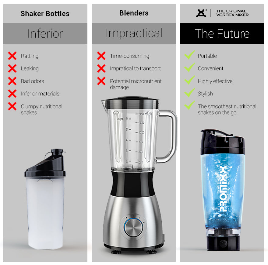 best protein shaker bottle promixx vortex mixer